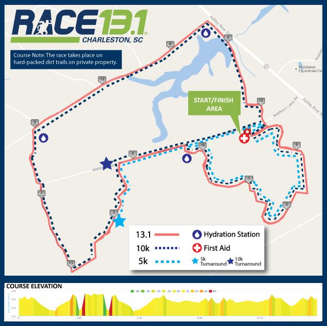 Race 13 1 Charleston Sc Course Maps