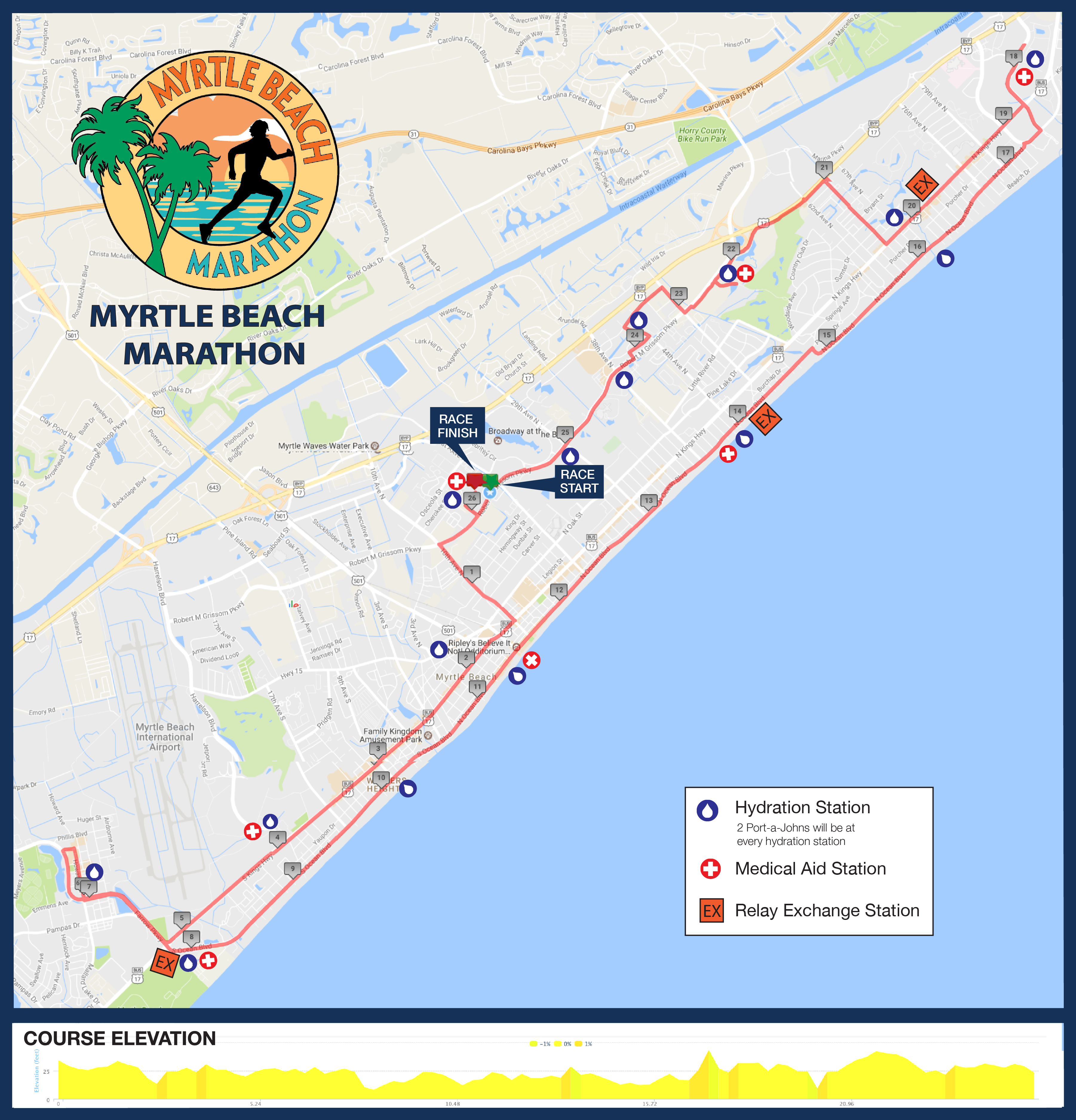 Myrtle Beach Marathon And Relay