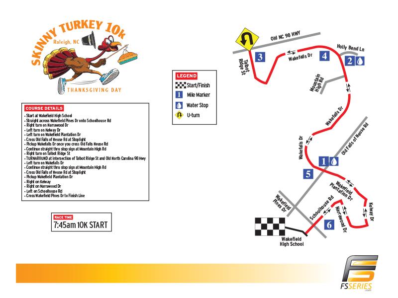 Just Think First 5k And Skinny Turkey 10k And Half Marathon